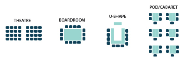 Room-layouts-options
